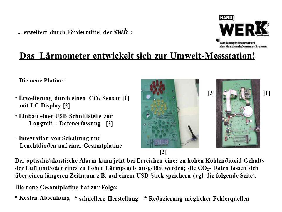 Das Lärmometer entwickelt sich zur Umwelt-Messstation!