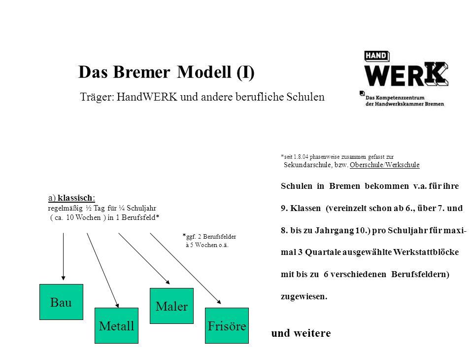 Das Bremer Modell (I) Bau Maler Metall Frisöre