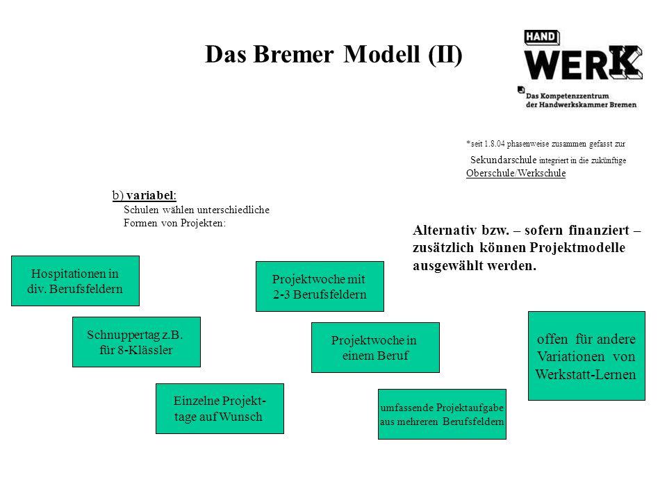 Das Bremer Modell (II) Alternativ bzw. – sofern finanziert –