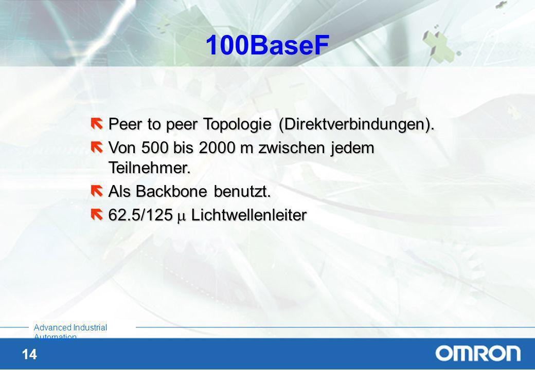 100BaseF Peer to peer Topologie (Direktverbindungen).