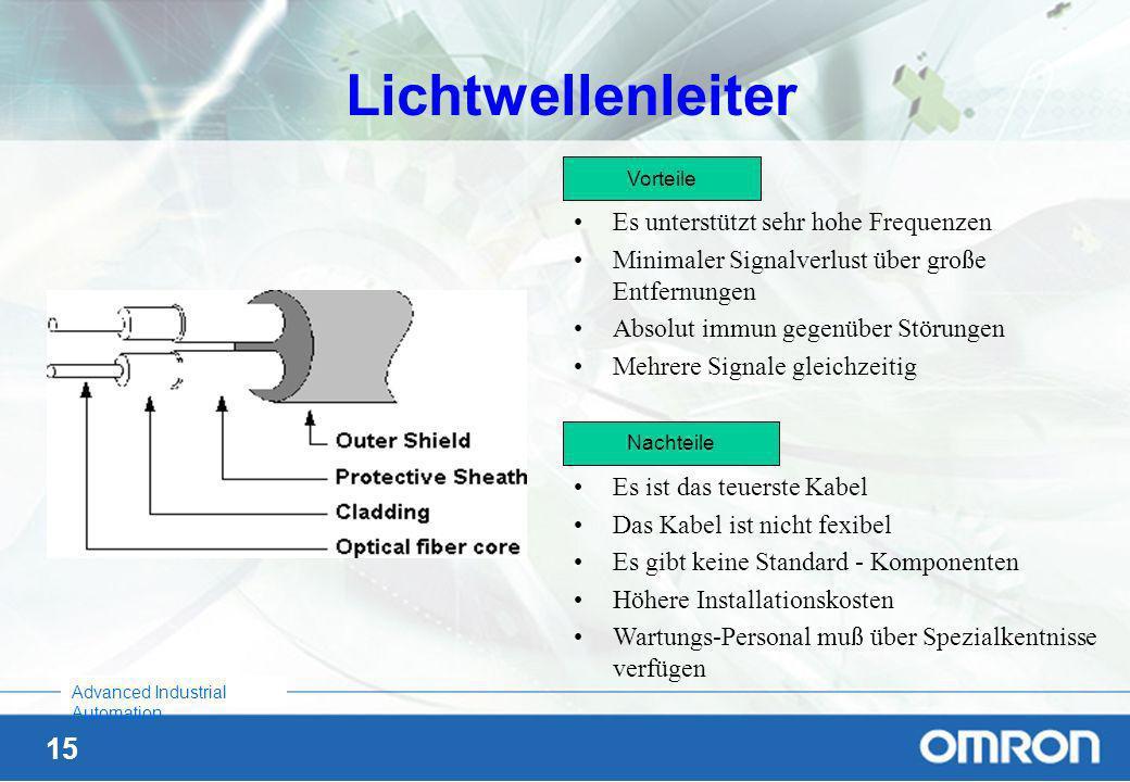 Lichtwellenleiter Es unterstützt sehr hohe Frequenzen