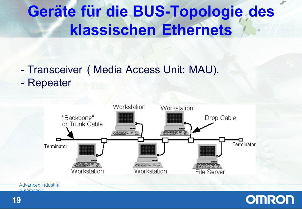 Geräte für die BUS-Topologie des klassischen Ethernets
