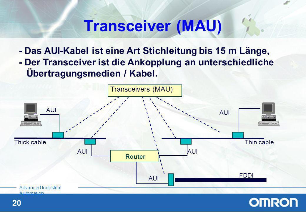 Transceiver (MAU) - Das AUI-Kabel ist eine Art Stichleitung bis 15 m Länge, - Der Transceiver ist die Ankopplung an unterschiedliche.
