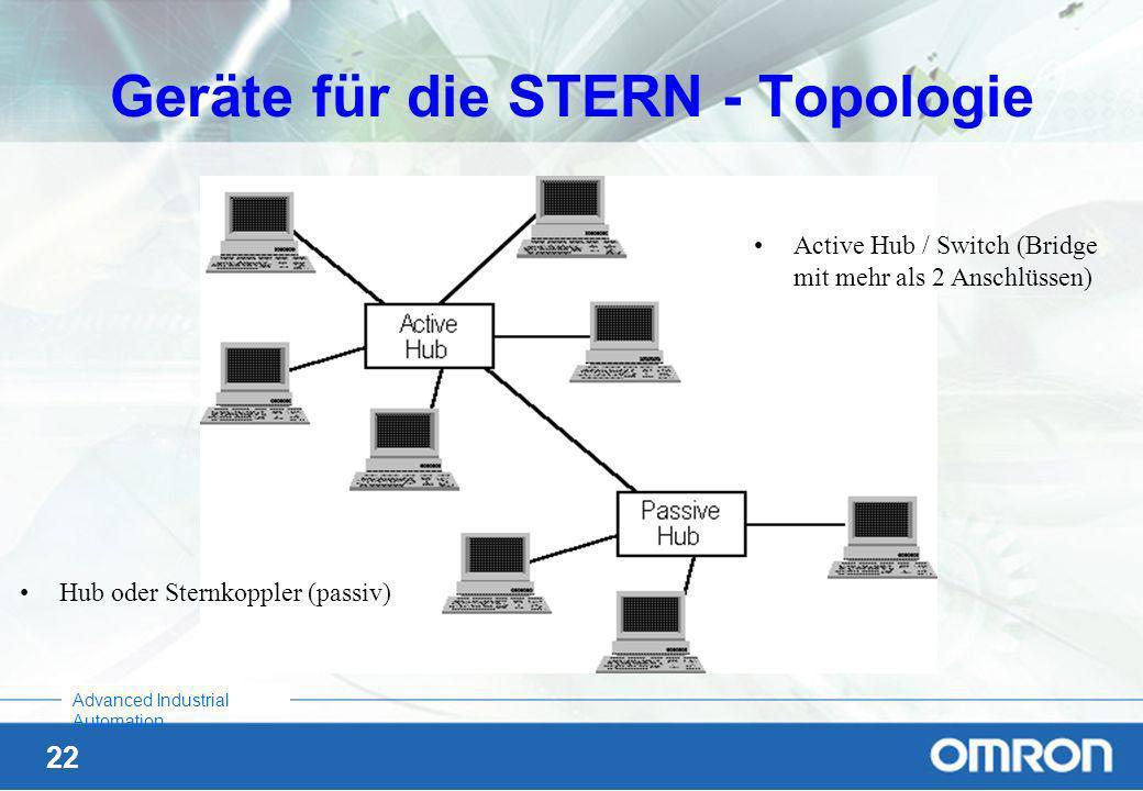 Geräte für die STERN - Topologie