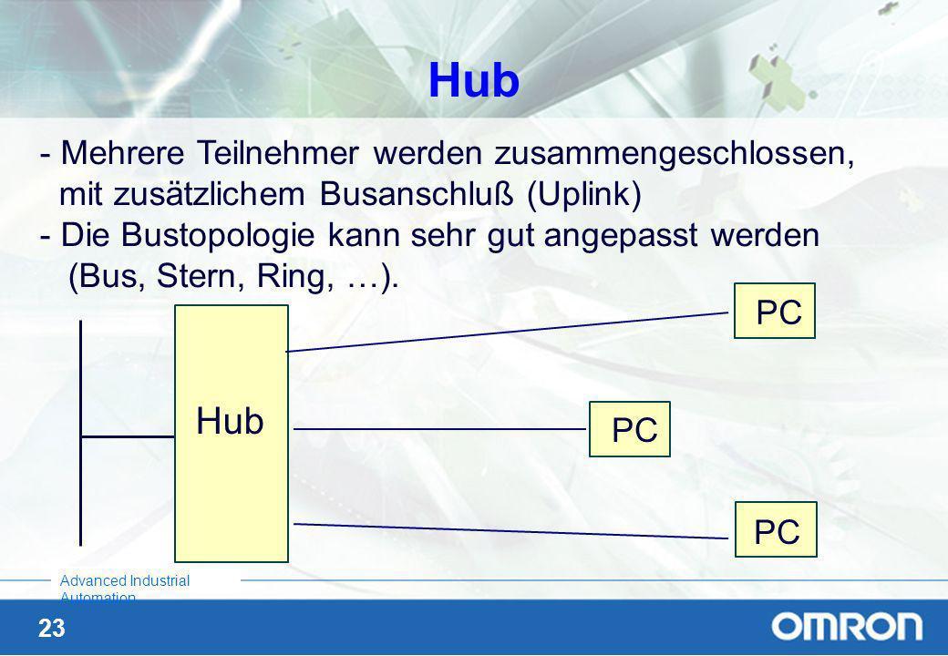 Hub Hub - Mehrere Teilnehmer werden zusammengeschlossen,