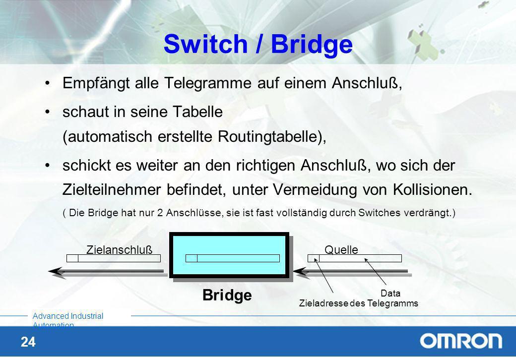 Switch / Bridge Empfängt alle Telegramme auf einem Anschluß,