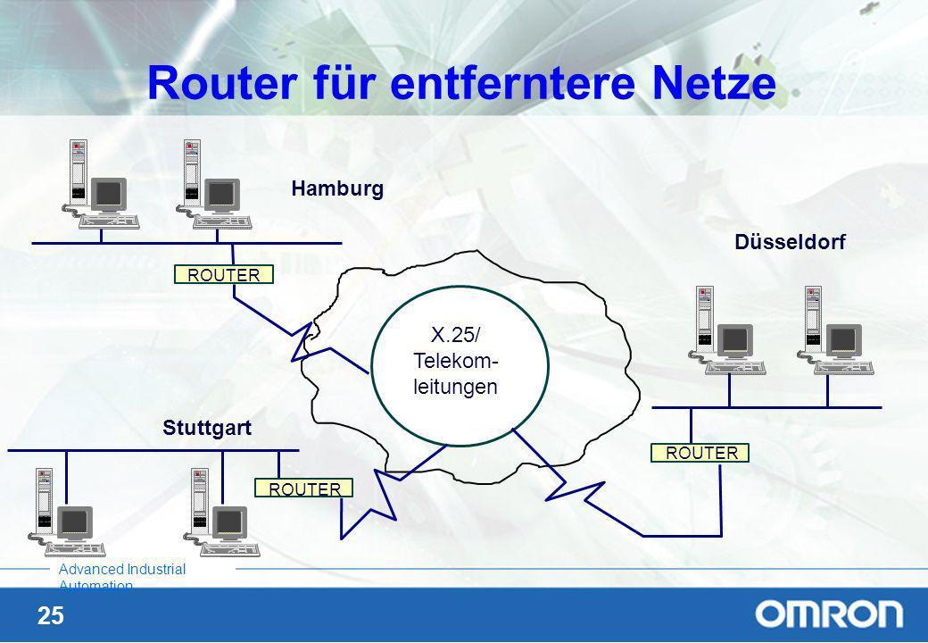 Router für entferntere Netze