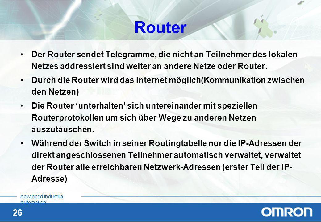 Router Der Router sendet Telegramme, die nicht an Teilnehmer des lokalen Netzes addressiert sind weiter an andere Netze oder Router.