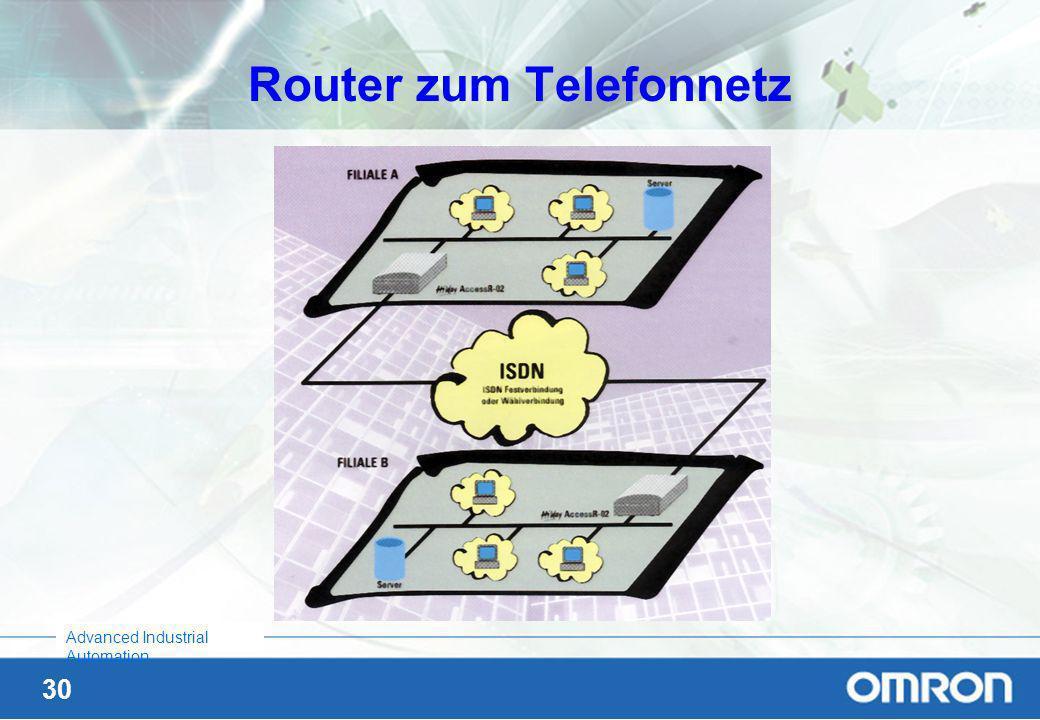 Router zum Telefonnetz
