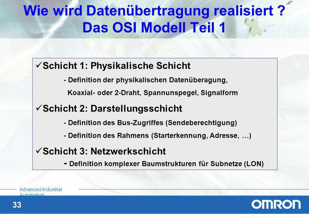 Wie wird Datenübertragung realisiert Das OSI Modell Teil 1
