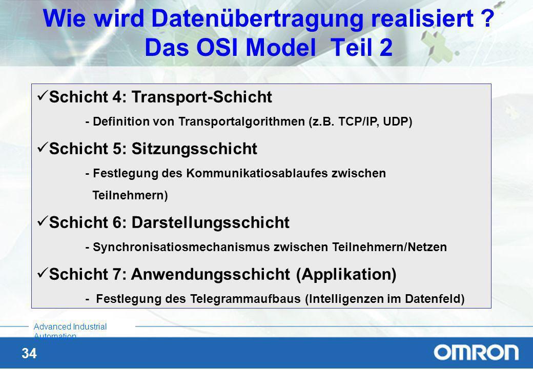 Wie wird Datenübertragung realisiert Das OSI Model Teil 2