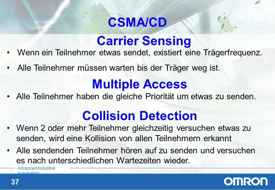CSMA/CD Carrier Sensing Multiple Access Collision Detection