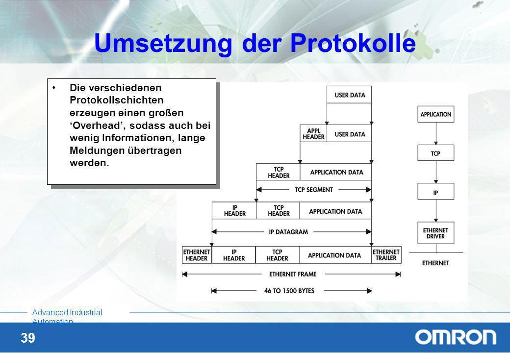 Umsetzung der Protokolle