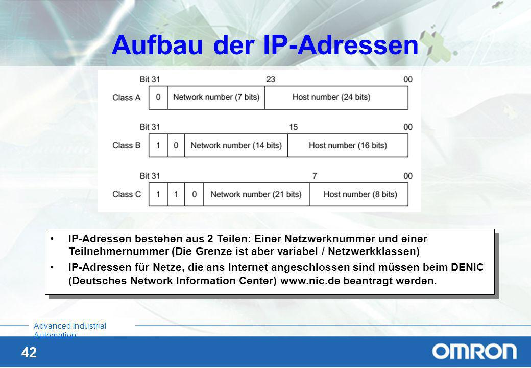 Aufbau der IP-Adressen