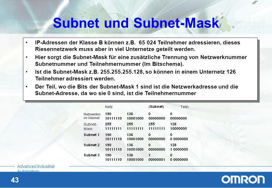 Subnet und Subnet-Mask