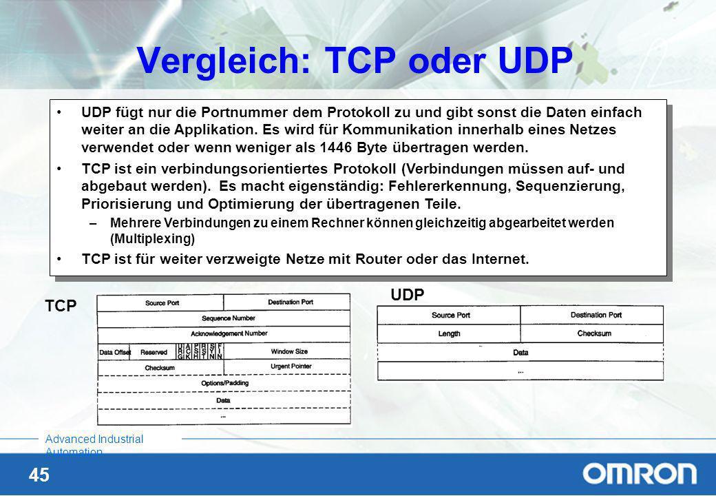 Vergleich: TCP oder UDP
