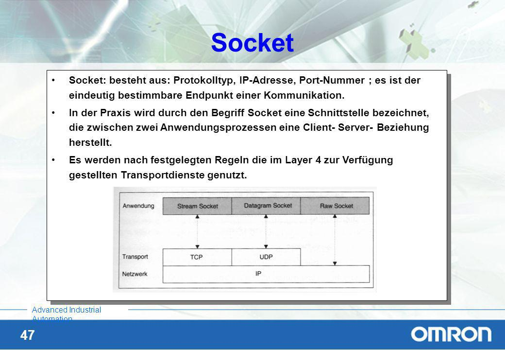 Socket Socket: besteht aus: Protokolltyp, IP-Adresse, Port-Nummer ; es ist der eindeutig bestimmbare Endpunkt einer Kommunikation.