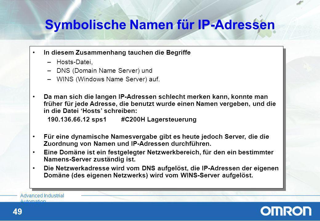 Symbolische Namen für IP-Adressen