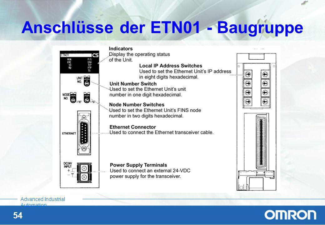 Anschlüsse der ETN01 - Baugruppe