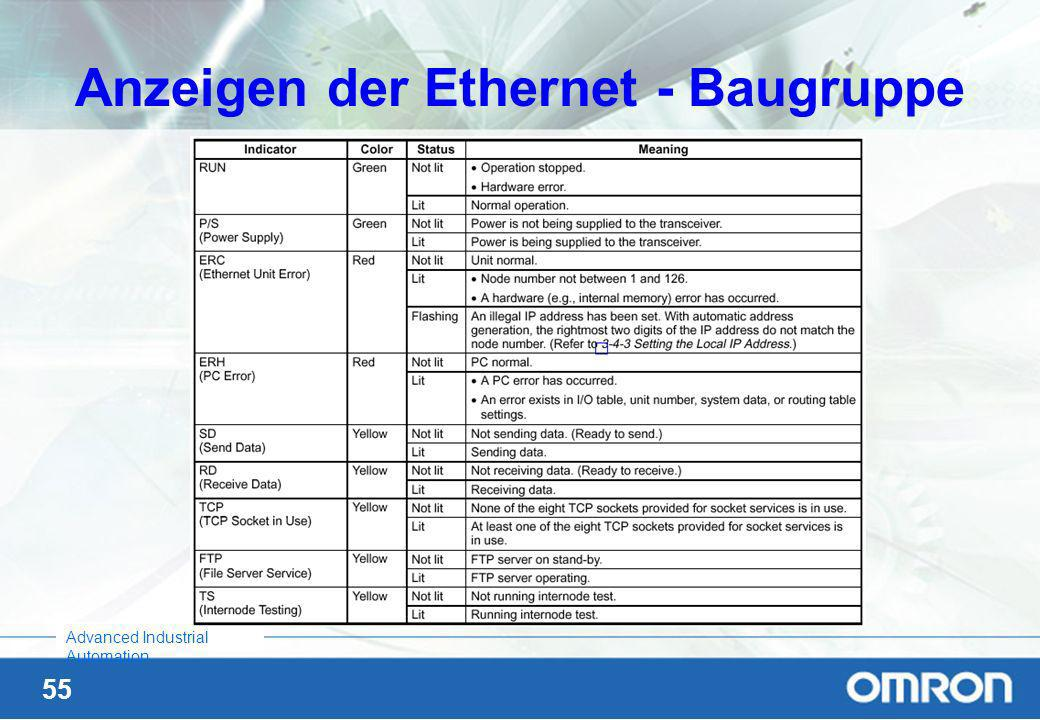 Anzeigen der Ethernet - Baugruppe