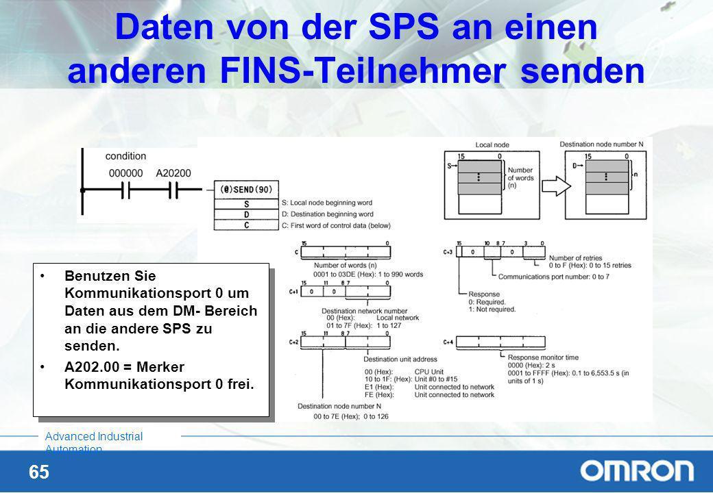 Daten von der SPS an einen anderen FINS-Teilnehmer senden