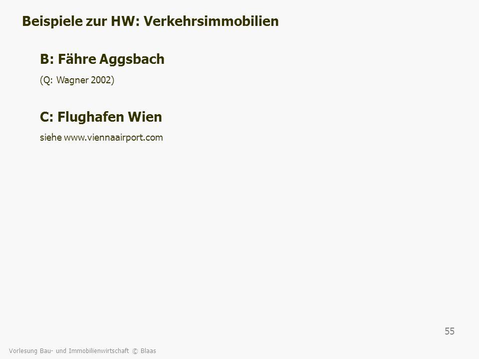 Beispiele zur HW: Verkehrsimmobilien B: Fähre Aggsbach