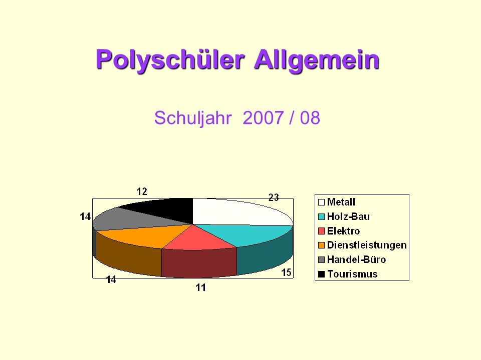 Polyschüler Allgemein Schuljahr 2007 / 08