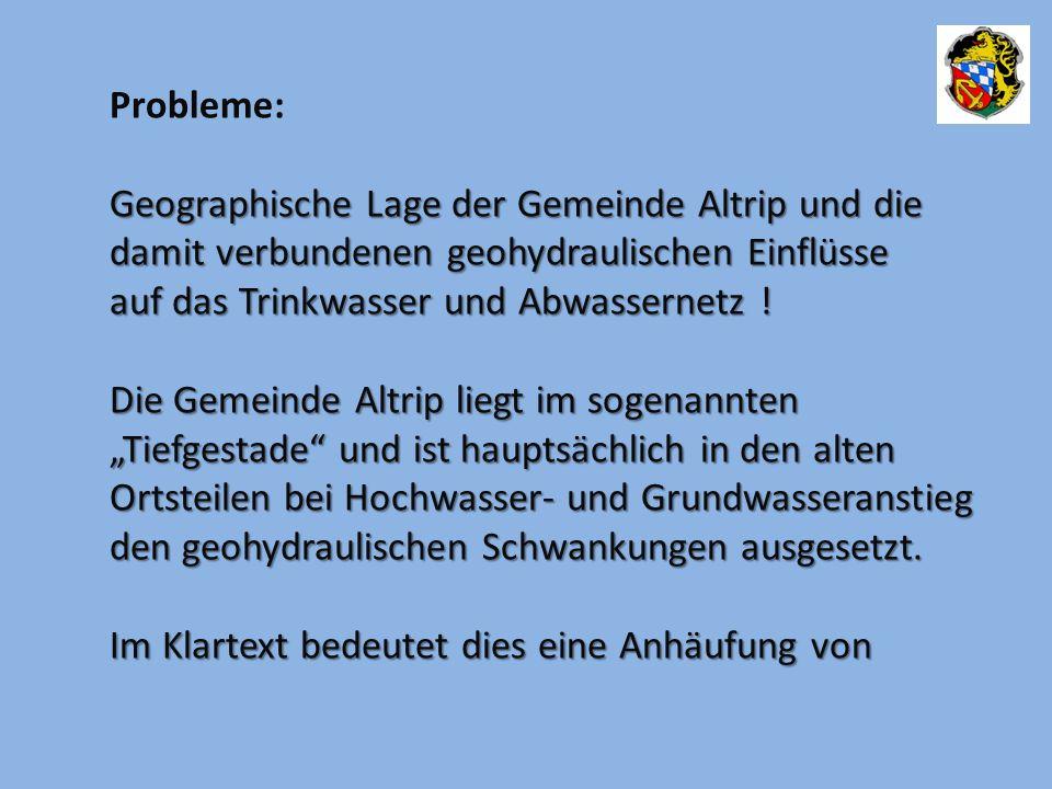 Probleme: Geographische Lage der Gemeinde Altrip und die damit verbundenen geohydraulischen Einflüsse auf das Trinkwasser und Abwassernetz !