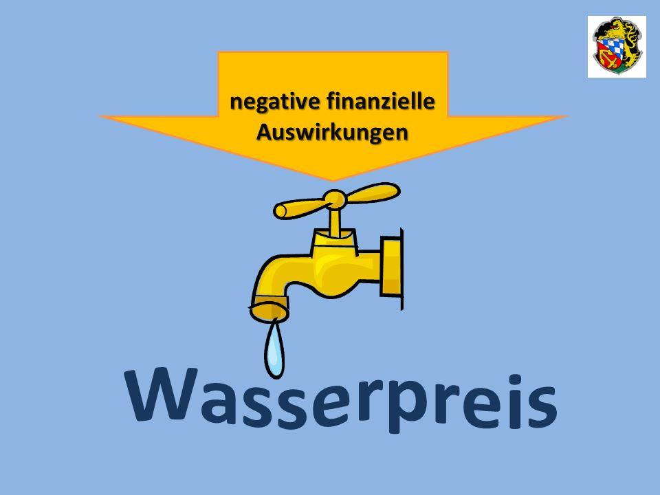 negative finanzielle Auswirkungen Wasserpreis