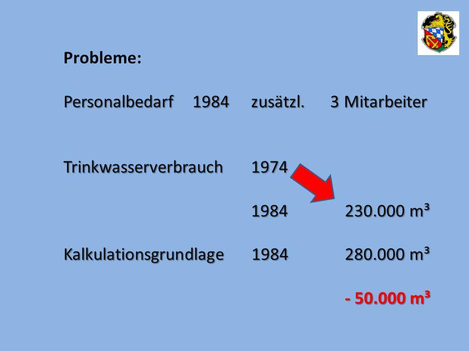Probleme: Personalbedarf 1984 zusätzl. 3 Mitarbeiter. Trinkwasserverbrauch 1974. 1984 230.000 m³.