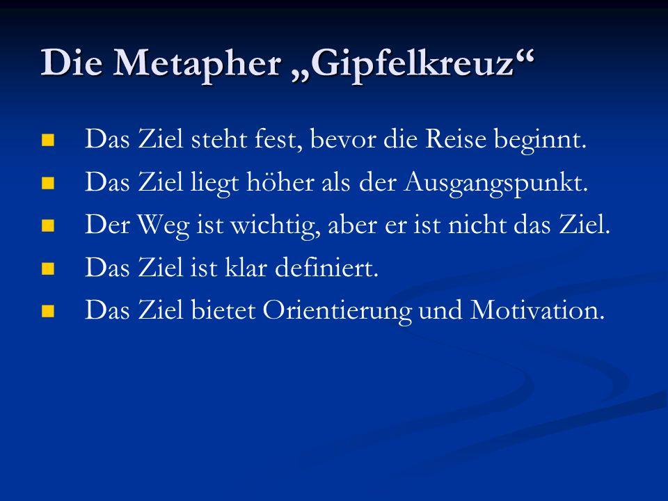"Die Metapher ""Gipfelkreuz"