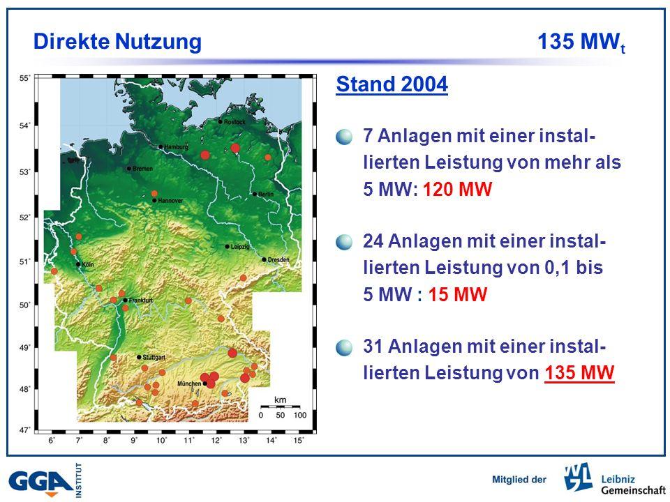 Direkte Nutzung 135 MWt Stand 2004
