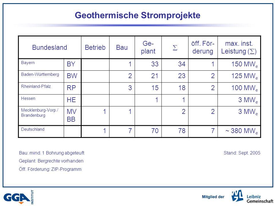 Geothermische Stromprojekte