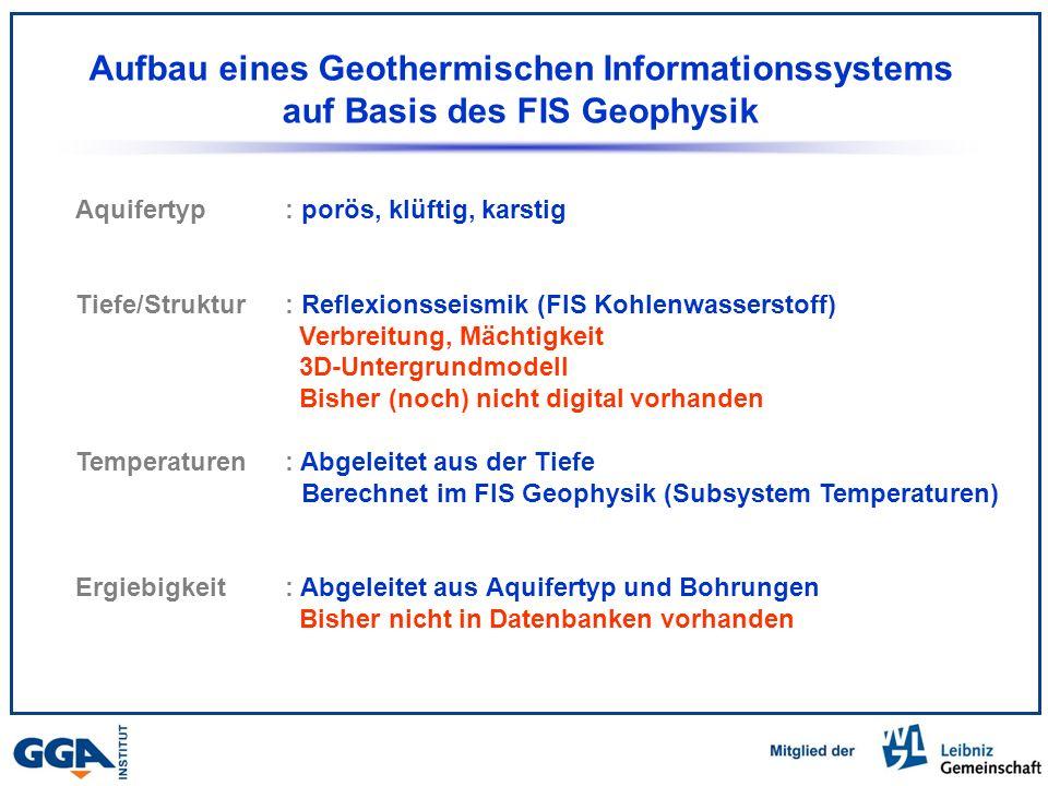 Aufbau eines Geothermischen Informationssystems