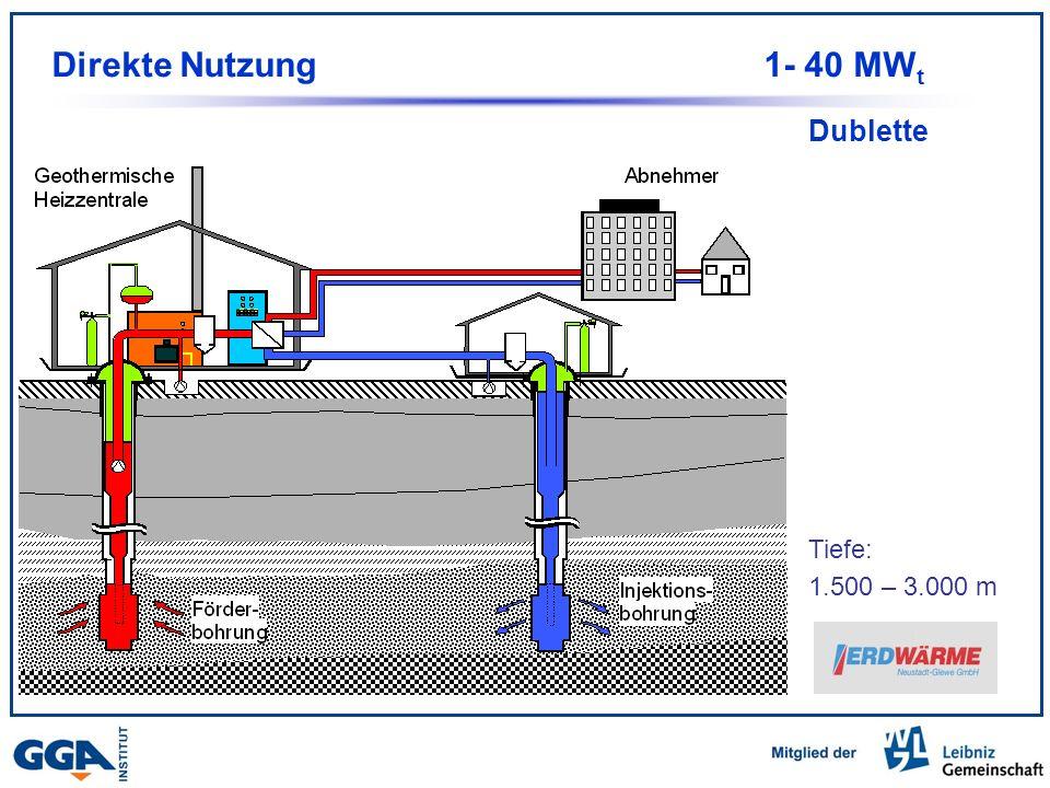 Direkte Nutzung 1- 40 MWt Dublette Tiefe: 1.500 – 3.000 m