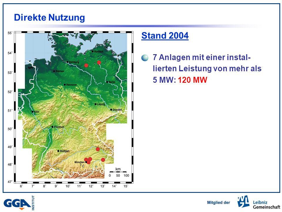 Direkte Nutzung Stand 2004 7 Anlagen mit einer instal-lierten Leistung von mehr als 5 MW: 120 MW