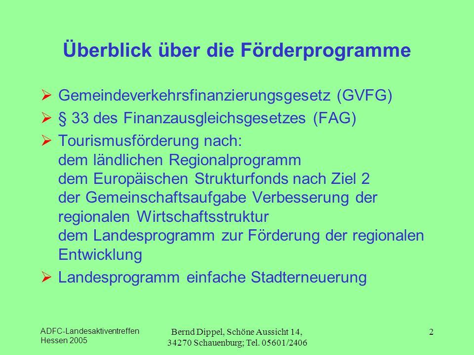 Überblick über die Förderprogramme