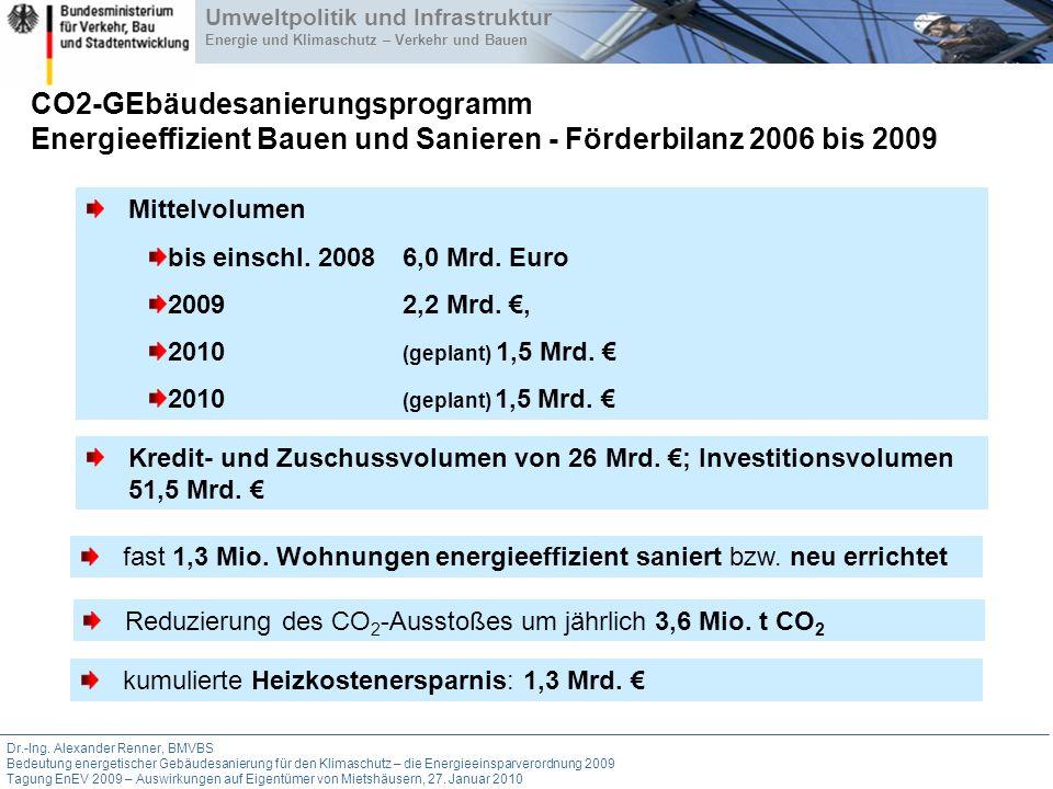 CO2-GEbäudesanierungsprogramm Energieeffizient Bauen und Sanieren - Förderbilanz 2006 bis 2009