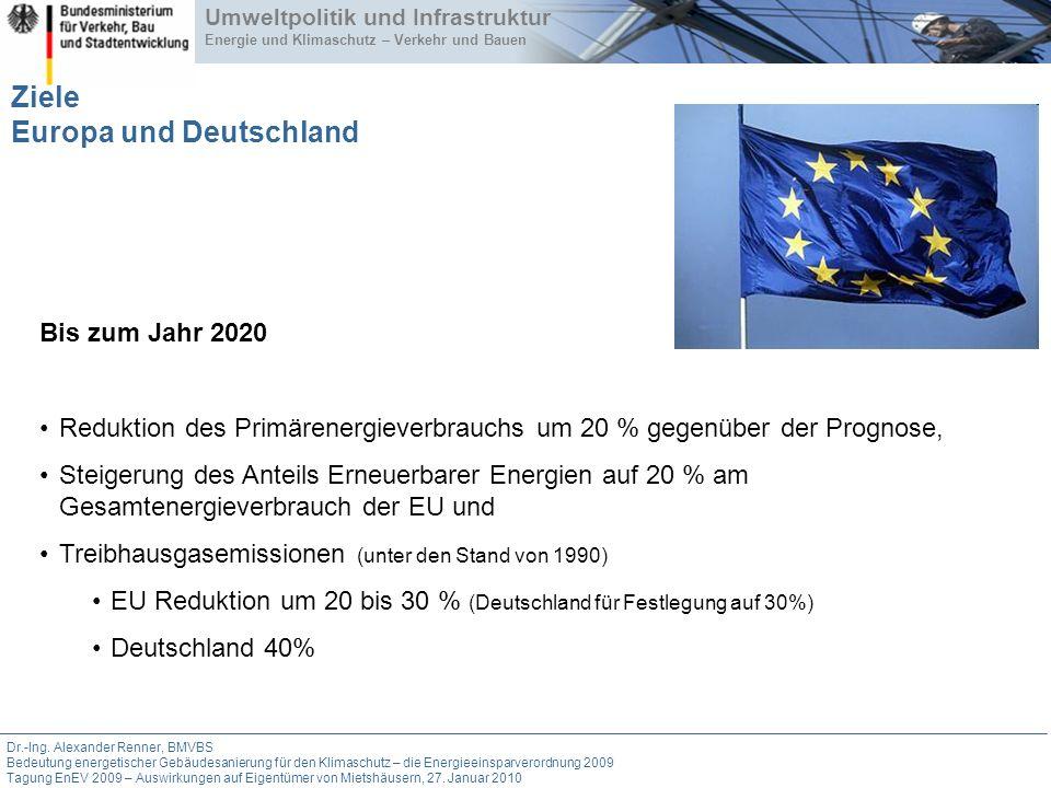 Ziele Europa und Deutschland