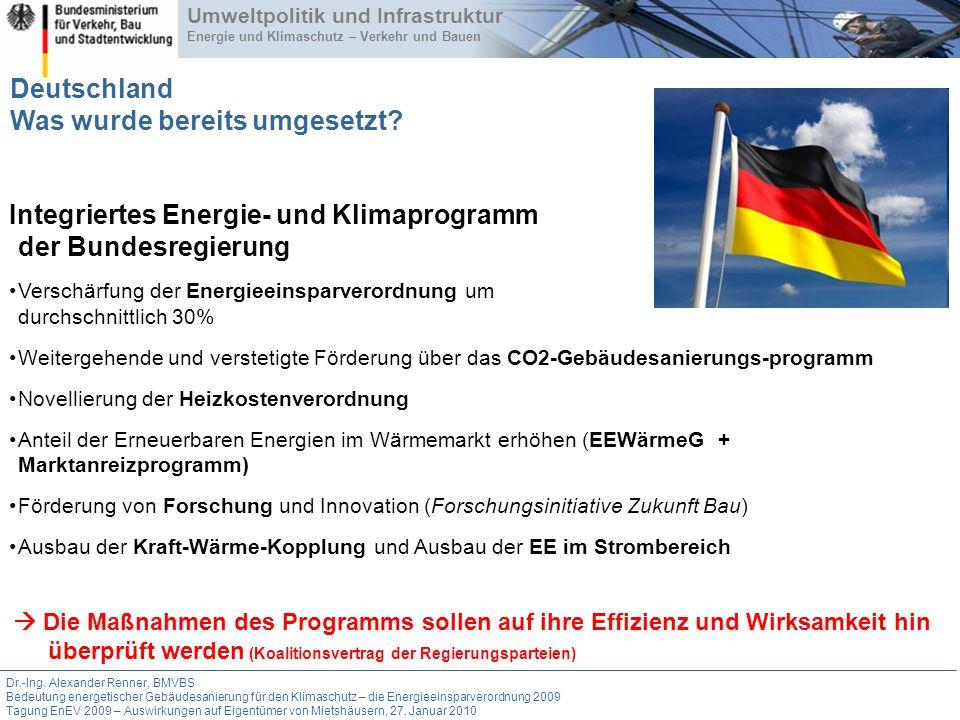 Deutschland Was wurde bereits umgesetzt