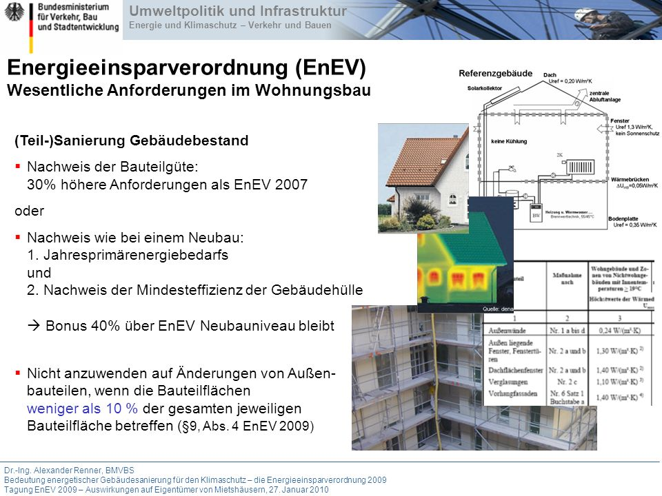 Energieeinsparverordnung (EnEV) Wesentliche Anforderungen im Wohnungsbau