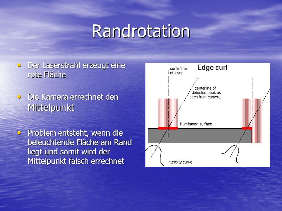 Randrotation Der Laserstrahl erzeugt eine rote Fläche