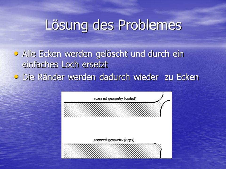 Lösung des Problemes Alle Ecken werden gelöscht und durch ein einfaches Loch ersetzt.