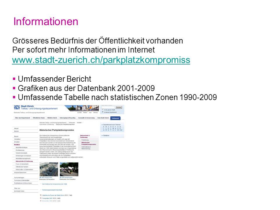 Informationen www.stadt-zuerich.ch/parkplatzkompromiss