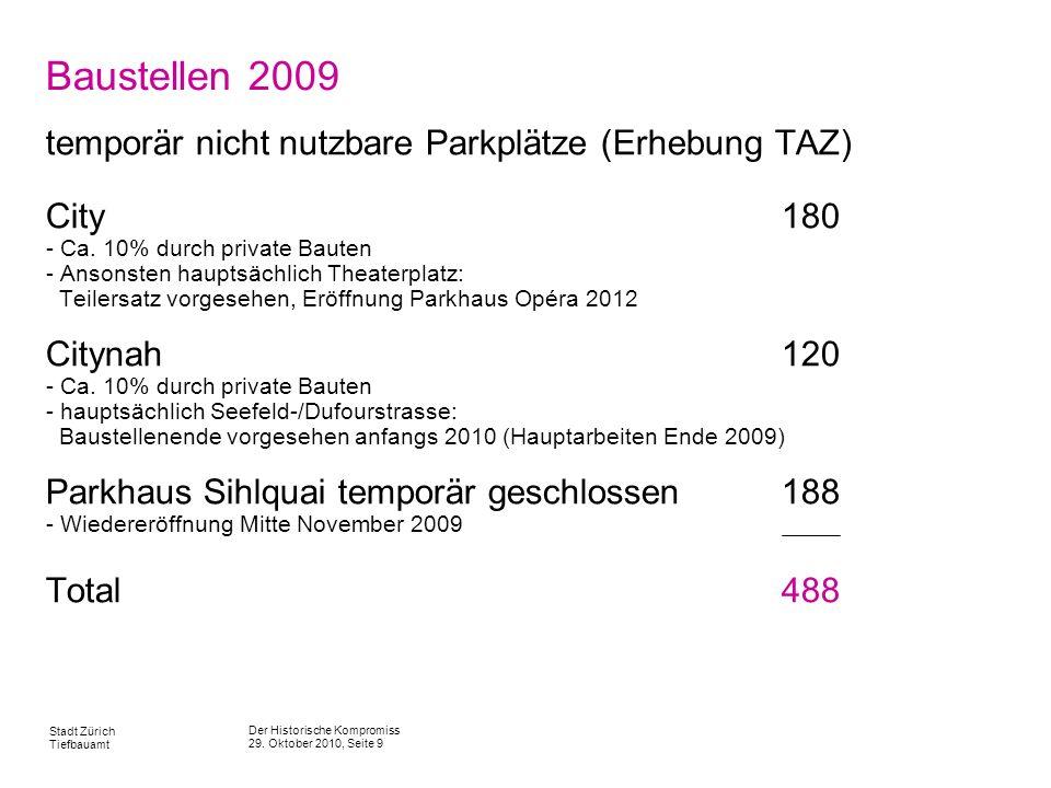 Baustellen 2009 temporär nicht nutzbare Parkplätze (Erhebung TAZ)
