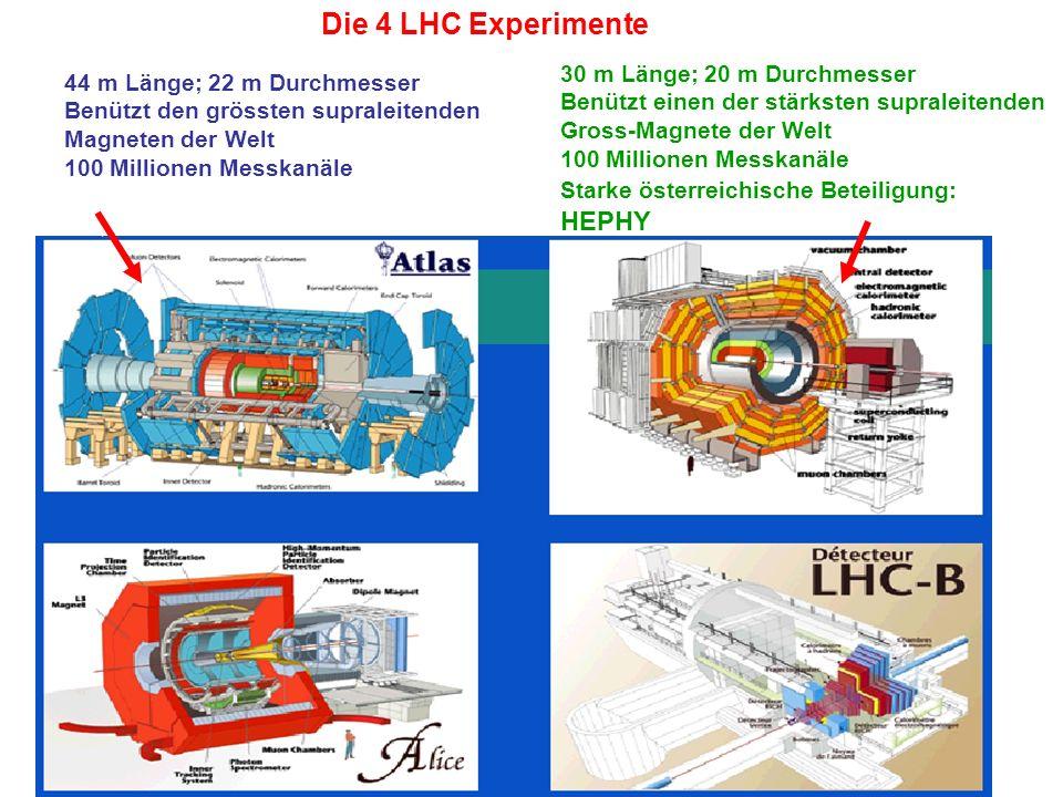 Die 4 LHC Experimente 30 m Länge; 20 m Durchmesser