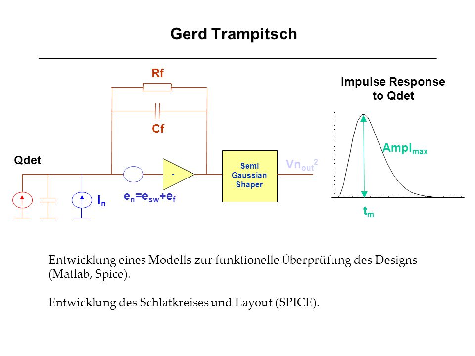 Impulse Response to Qdet