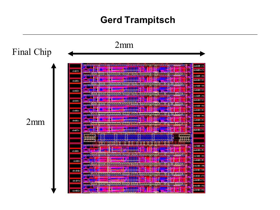 Gerd Trampitsch 2mm Final Chip 2mm