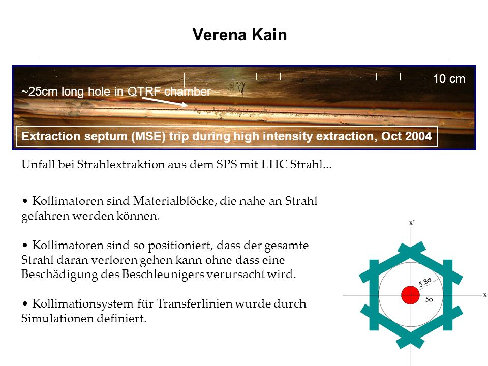 Verena Kain 10 cm ~25cm long hole in QTRF chamber