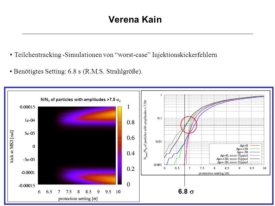 Verena Kain Teilchentracking -Simulationen von worst-case Injektionskickerfehlern. Benötigtes Setting: 6.8 s (R.M.S. Strahlgröße).